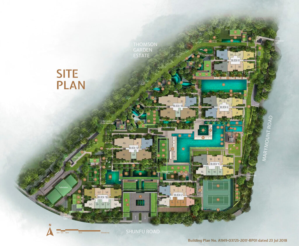 Site Plan & Facilities