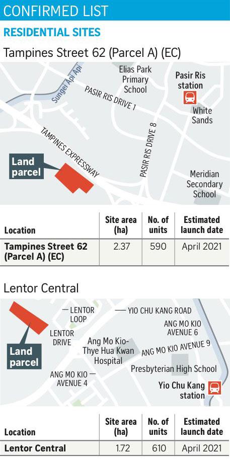 GLS 2020 Tampines St- 62 & Lentor Central